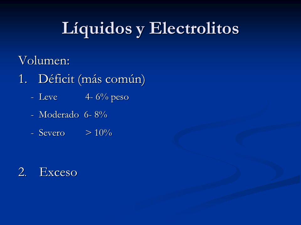 Líquidos y Electrolitos Volumen: 1.Déficit (más común) - Leve 4- 6% peso - Leve 4- 6% peso - Moderado 6- 8% - Moderado 6- 8% - Severo > 10% - Severo >