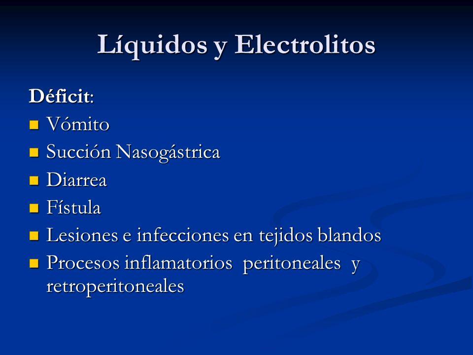 Líquidos y Electrolitos Déficit: Vómito Vómito Succión Nasogástrica Succión Nasogástrica Diarrea Diarrea Fístula Fístula Lesiones e infecciones en tej