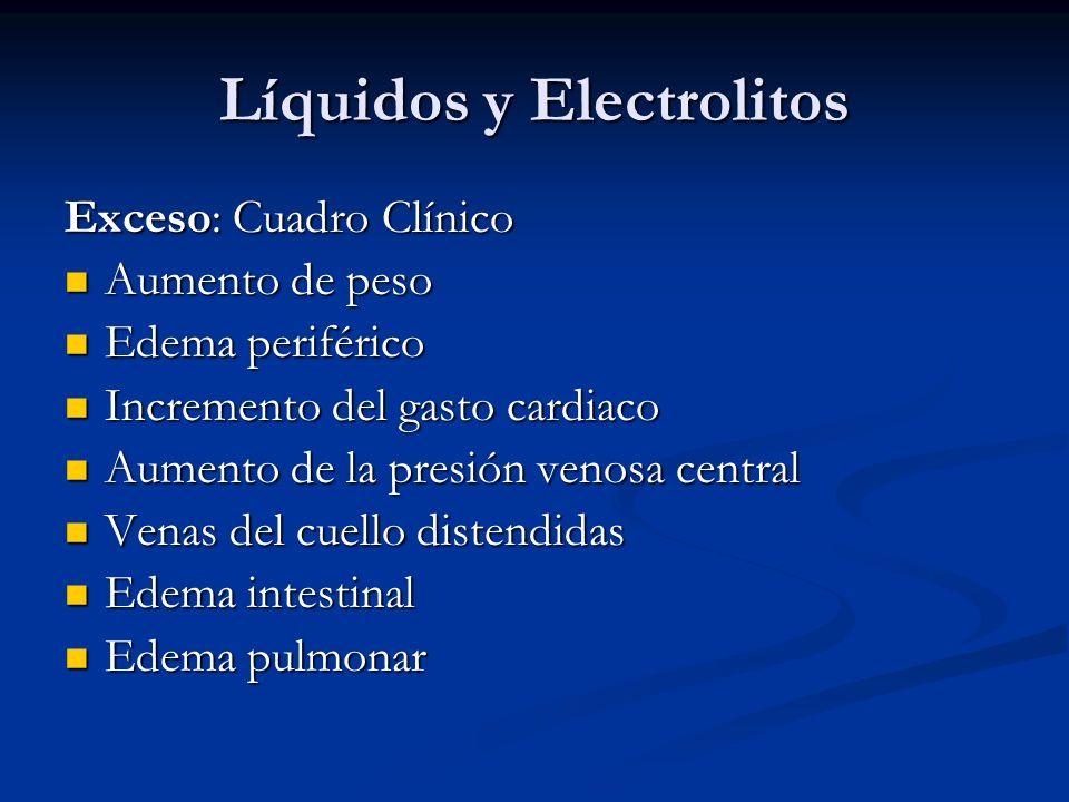 Líquidos y Electrolitos Exceso: Cuadro Clínico Aumento de peso Aumento de peso Edema periférico Edema periférico Incremento del gasto cardiaco Increme