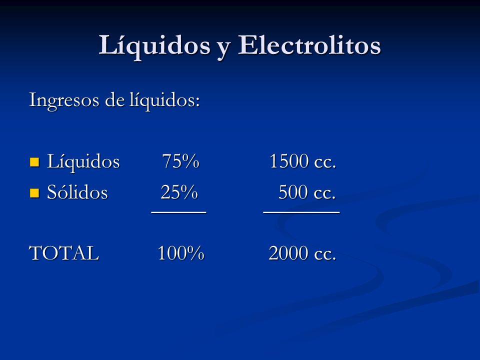Líquidos y Electrolitos Ingresos de líquidos: Líquidos 75% 1500 cc.