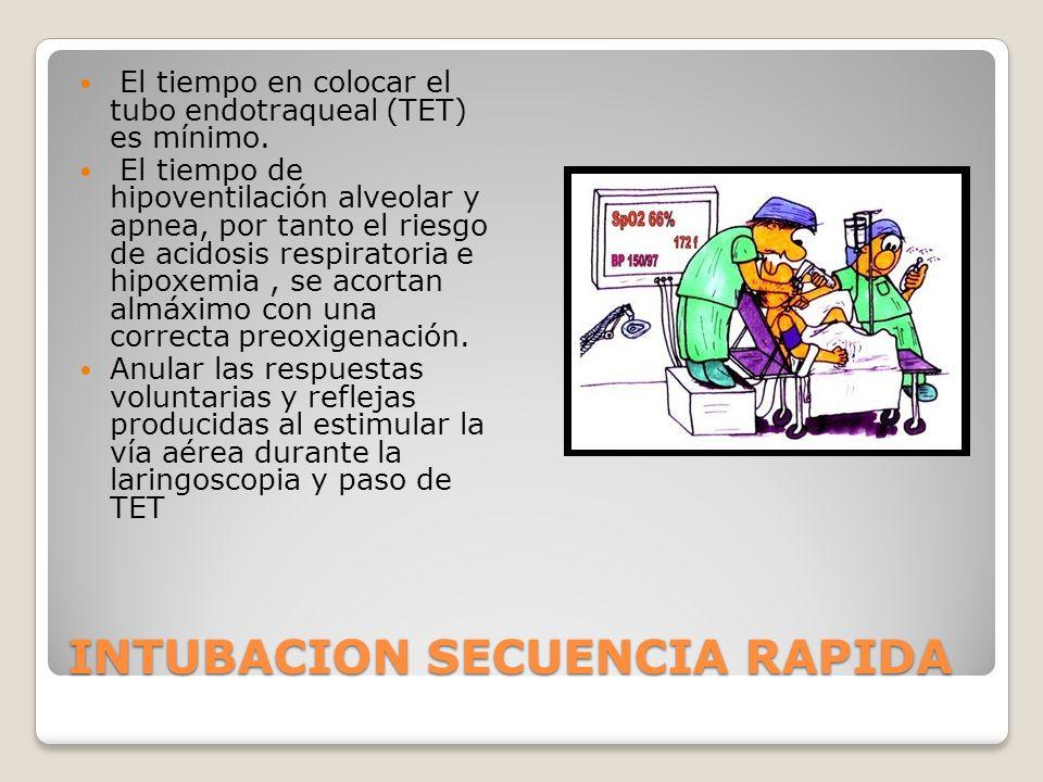 INTUBACION SECUENCIA RAPIDA El tiempo en colocar el tubo endotraqueal (TET) es mínimo. El tiempo de hipoventilación alveolar y apnea, por tanto el rie