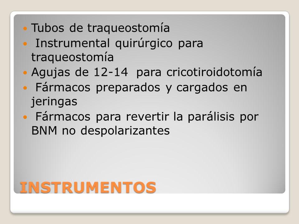 INSTRUMENTOS Tubos de traqueostomía Instrumental quirúrgico para traqueostomía Agujas de 12-14 para cricotiroidotomía Fármacos preparados y cargados en jeringas Fármacos para revertir la parálisis por BNM no despolarizantes