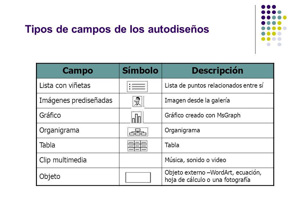 Tipos de campos de los autodiseños CampoSímboloDescripción Lista con viñetas Lista de puntos relacionados entre sí Imágenes prediseñadas Imagen desde