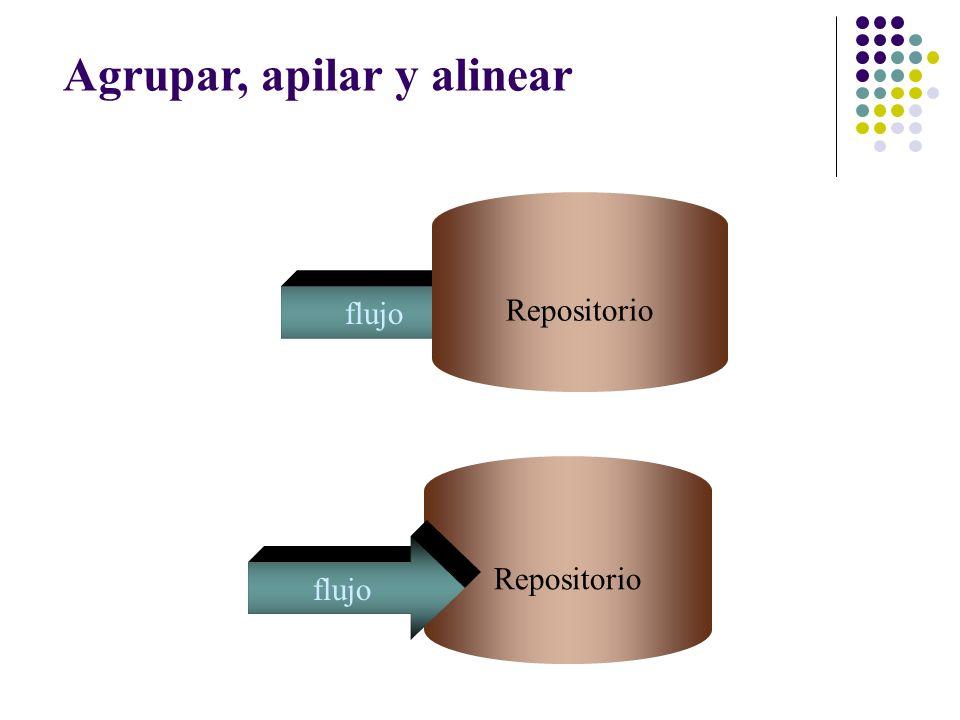 flujo Repositorio flujo Agrupar, apilar y alinear