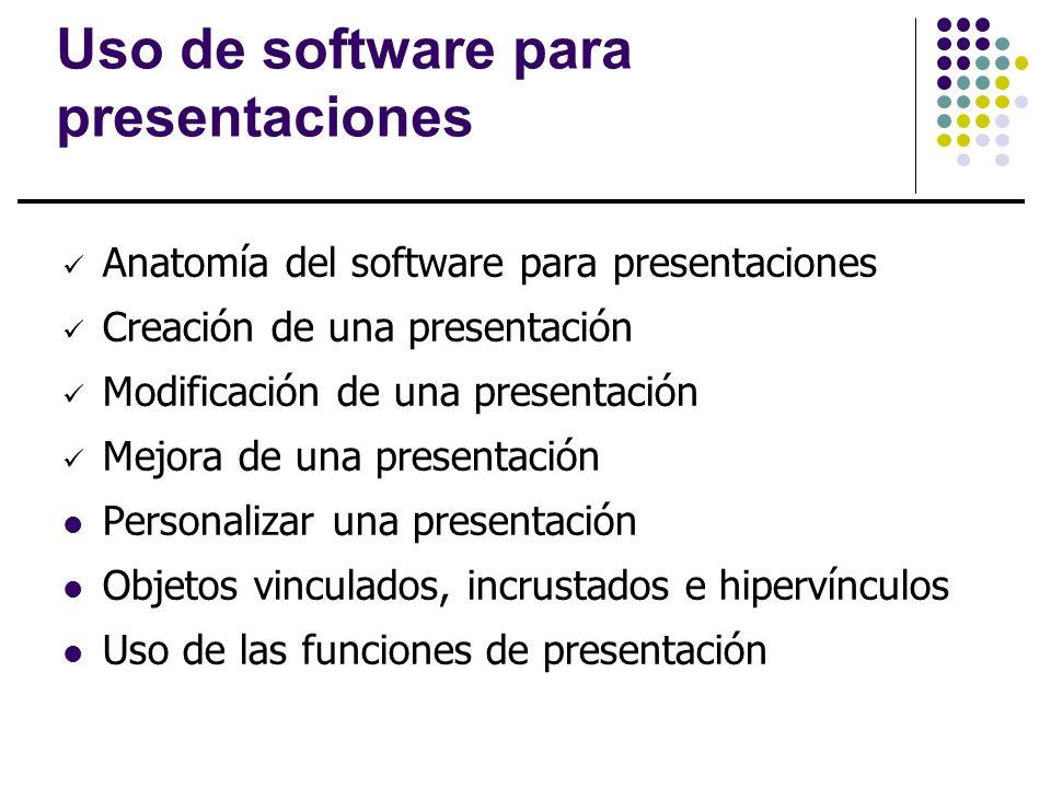 Anatomía del software para presentaciones Creación de una presentación Modificación de una presentación Mejora de una presentación Personalizar una pr