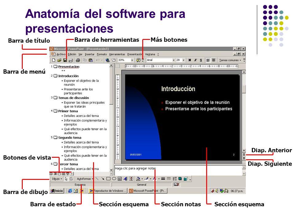 Anatomía del software para presentaciones Barra de menú Barra de título Barra de herramientas Botones de vista Barra de dibujo Barra de estado Sección