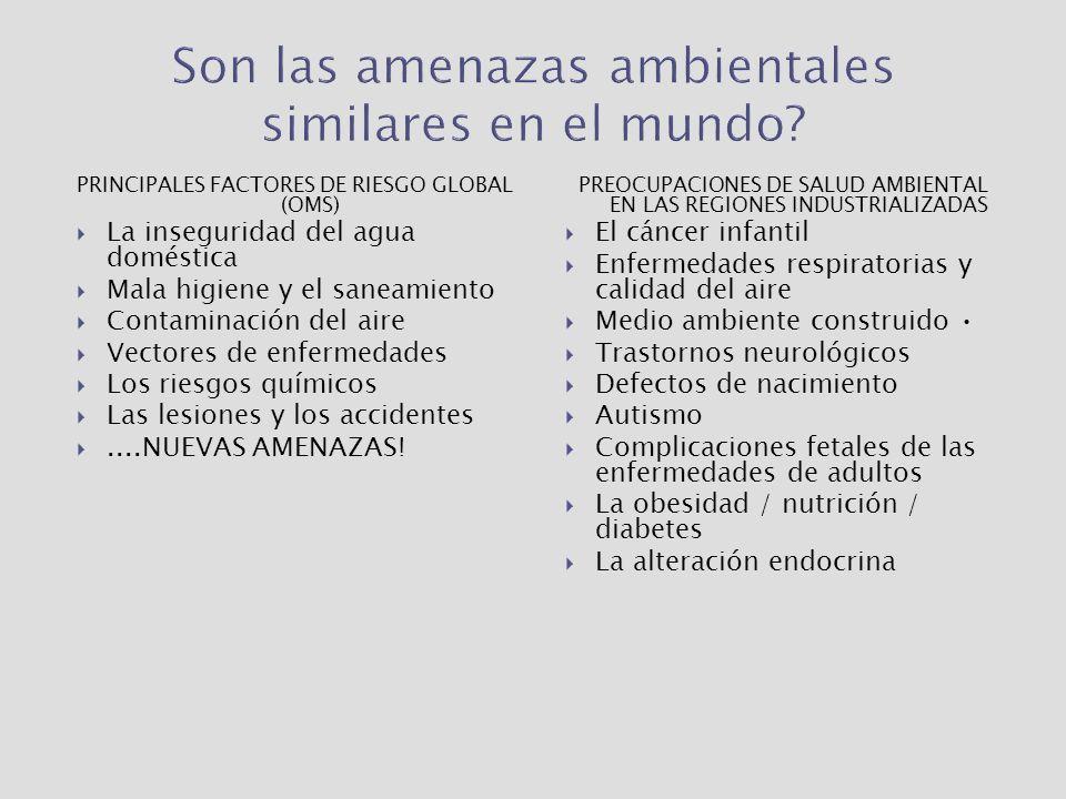 Estrategia de Entornos Saludables en Colombia ESS … ESCUELA SALUDABLE ENTORNO LABORAL SALUDABLE VIVIENDA SALUDABLE