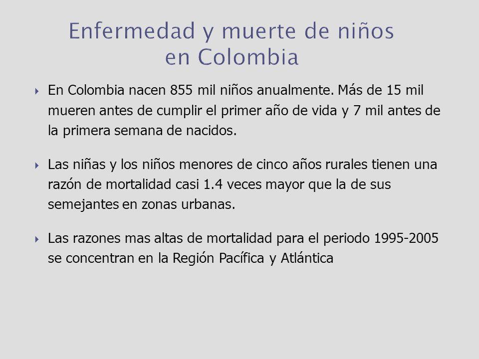 Enfermedad y muerte de niños en Colombia En Colombia nacen 855 mil niños anualmente. Más de 15 mil mueren antes de cumplir el primer año de vida y 7 m