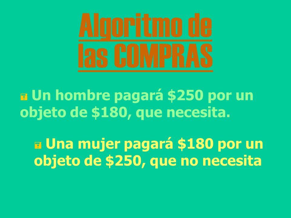 Algoritmo de las COMPRAS Un hombre pagará $250 por un objeto de $180, que necesita.