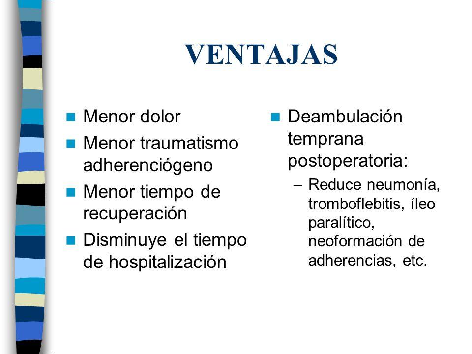 VENTAJAS Menor dolor Menor traumatismo adherenciógeno Menor tiempo de recuperación Disminuye el tiempo de hospitalización Deambulación temprana postop