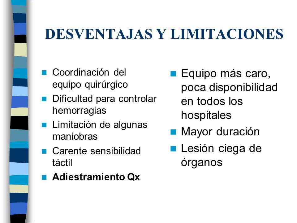DESVENTAJAS Y LIMITACIONES Coordinación del equipo quirúrgico Dificultad para controlar hemorragias Limitación de algunas maniobras Carente sensibilid