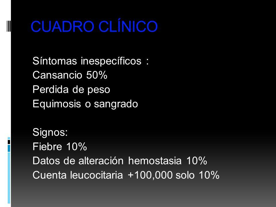 CUADRO CLÍNICO Síntomas inespecíficos : Cansancio 50% Perdida de peso Equimosis o sangrado Signos: Fiebre 10% Datos de alteración hemostasia 10% Cuent
