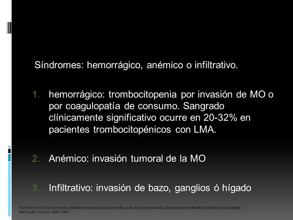 Síndromes: hemorrágico, anémico o infiltrativo. 1. hemorrágico: trombocitopenia por invasión de MO o por coagulopatía de consumo. Sangrado clínicament