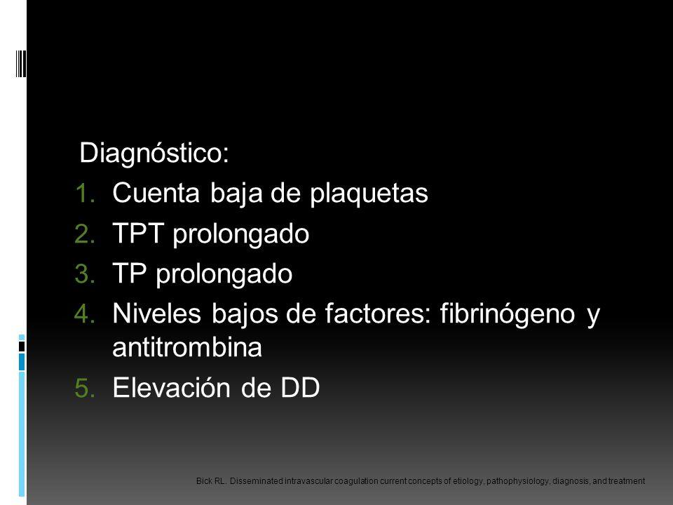 Diagnóstico: 1. Cuenta baja de plaquetas 2. TPT prolongado 3. TP prolongado 4. Niveles bajos de factores: fibrinógeno y antitrombina 5. Elevación de D