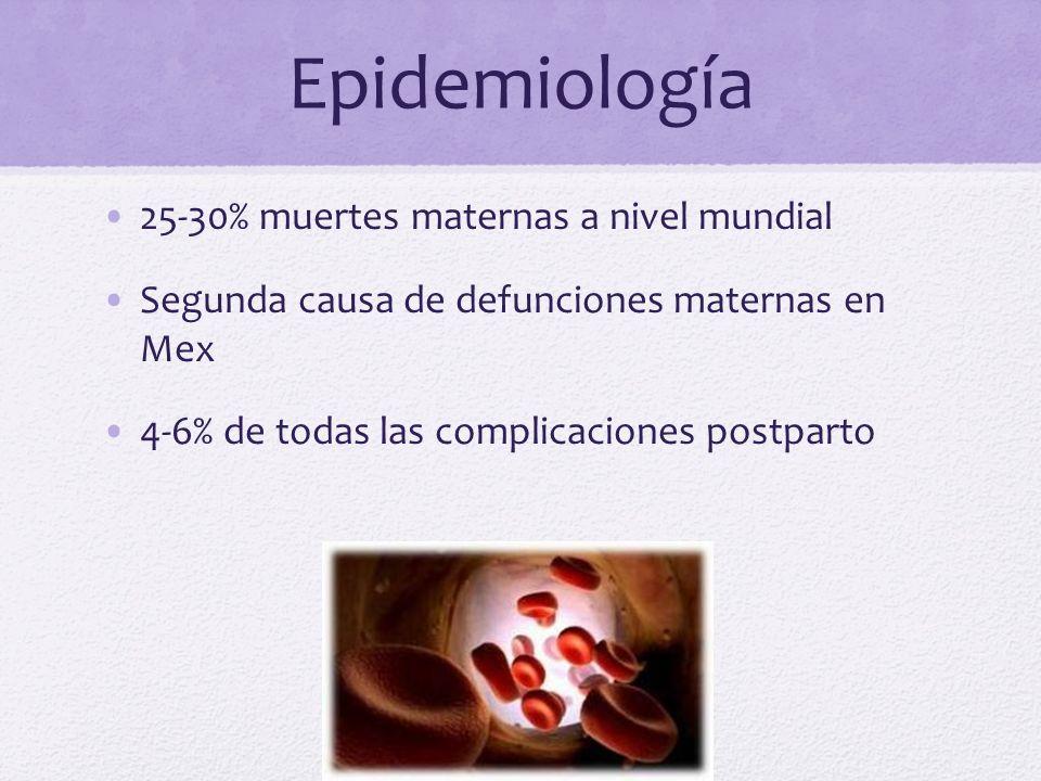 Epidemiología 25-30% muertes maternas a nivel mundial Segunda causa de defunciones maternas en Mex 4-6% de todas las complicaciones postparto