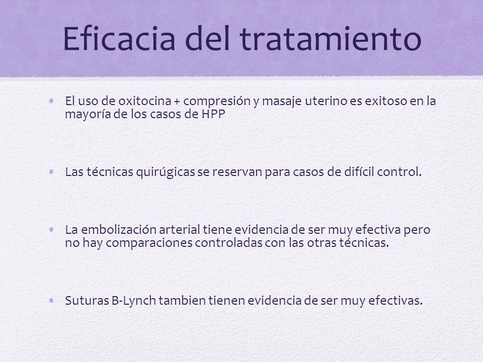 Eficacia del tratamiento El uso de oxitocina + compresión y masaje uterino es exitoso en la mayoría de los casos de HPP Las técnicas quirúgicas se res