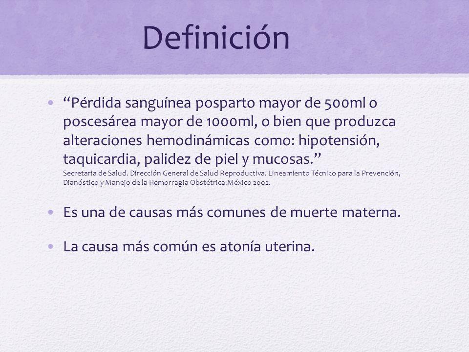 Clasificación Hemorragia puerperal Causa uterina Atonia, inversion, retención placentaria y de restos placentarios, acretismo.