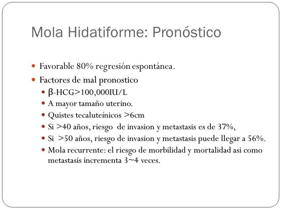 Mola Hidatiforme: Pronóstico Favorable 80% regresión espontánea. Factores de mal pronostico Factores de mal pronostico β -HCG>100,000IU/L β -HCG>100,0