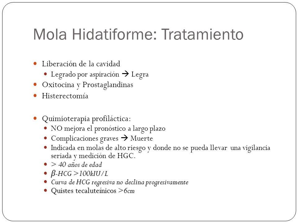 Mola Hidatiforme: Tratamiento Liberación de la cavidad Legrado por aspiración Legra Oxitocina y Prostaglandinas Histerectomía Quimioterapia profilácti