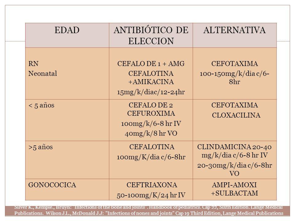 EDADANTIBIÓTICO DE ELECCION ALTERNATIVA RN Neonatal CEFALO DE 1 + AMG CEFALOTINA +AMIKACINA 15mg/k/diac/12-24hr CEFOTAXIMA 100-150mg/k/dia c/6- 8hr <