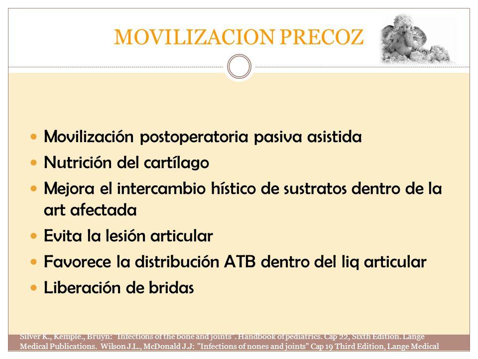 MOVILIZACION PRECOZ Movilización postoperatoria pasiva asistida Nutrición del cartílago Mejora el intercambio hístico de sustratos dentro de la art af