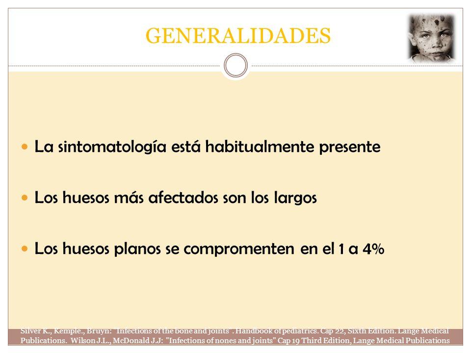 GENERALIDADES La sintomatología está habitualmente presente Los huesos más afectados son los largos Los huesos planos se compromenten en el 1 a 4% Sil