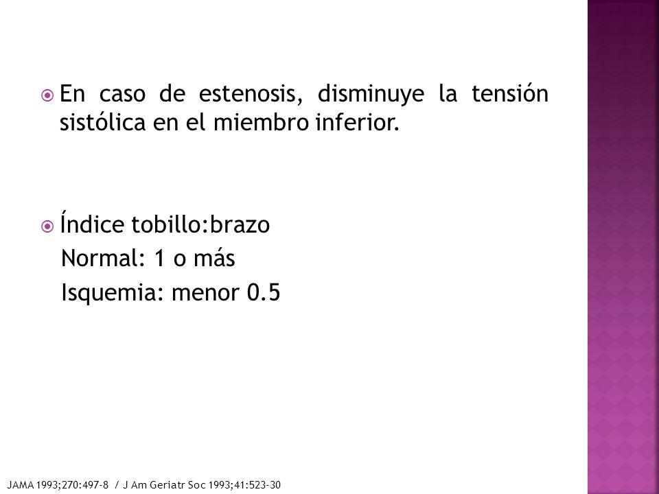 En caso de estenosis, disminuye la tensión sistólica en el miembro inferior. Índice tobillo:brazo Normal: 1 o más Isquemia: menor 0.5 JAMA 1993;270:49