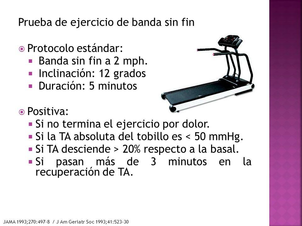 Prueba de ejercicio de banda sin fin Protocolo estándar: Banda sin fin a 2 mph. Inclinación: 12 grados Duración: 5 minutos Positiva: Si no termina el
