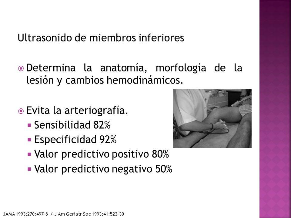 Ultrasonido de miembros inferiores Determina la anatomía, morfología de la lesión y cambios hemodinámicos. Evita la arteriografía. Sensibilidad 82% Es