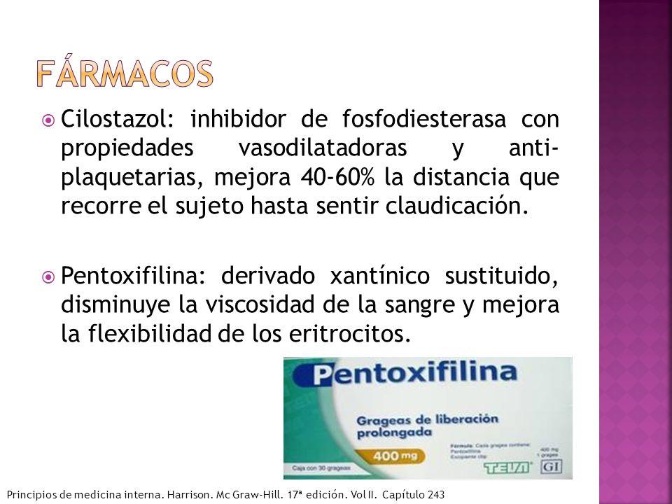 Cilostazol: inhibidor de fosfodiesterasa con propiedades vasodilatadoras y anti- plaquetarias, mejora 40-60% la distancia que recorre el sujeto hasta