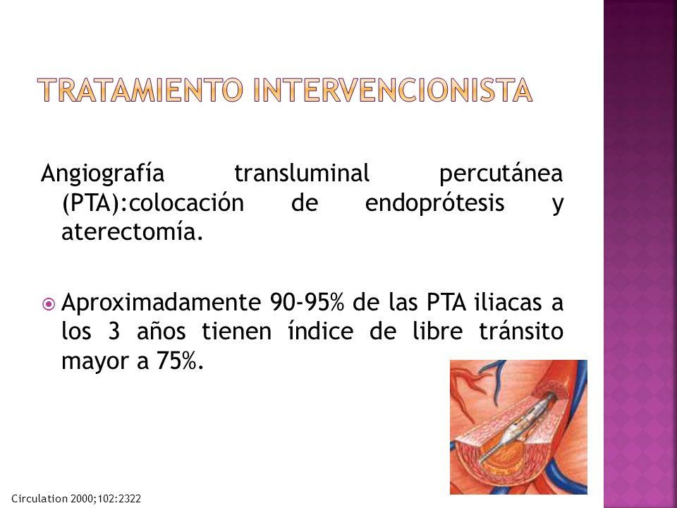 Angiografía transluminal percutánea (PTA):colocación de endoprótesis y aterectomía. Aproximadamente 90-95% de las PTA iliacas a los 3 años tienen índi