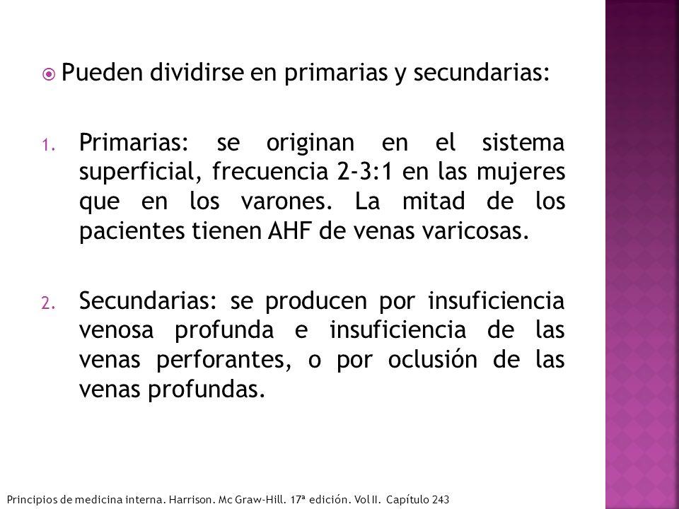 Pueden dividirse en primarias y secundarias: 1. Primarias: se originan en el sistema superficial, frecuencia 2-3:1 en las mujeres que en los varones.