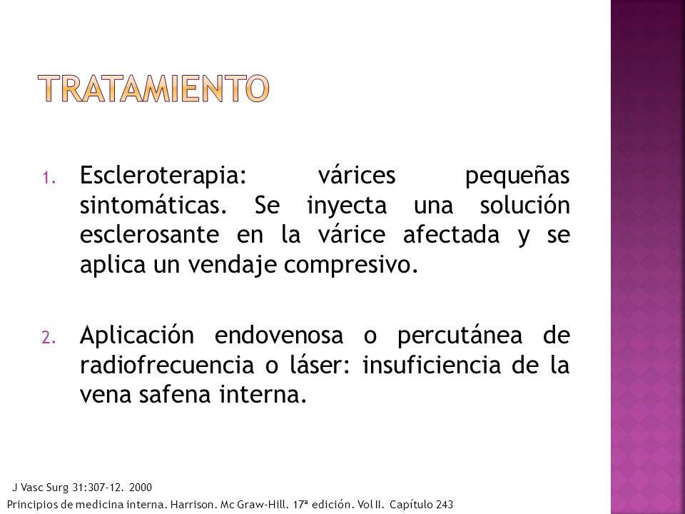 1. Escleroterapia: várices pequeñas sintomáticas. Se inyecta una solución esclerosante en la várice afectada y se aplica un vendaje compresivo. 2. Apl