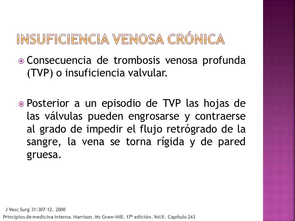 Consecuencia de trombosis venosa profunda (TVP) o insuficiencia valvular. Posterior a un episodio de TVP las hojas de las válvulas pueden engrosarse y