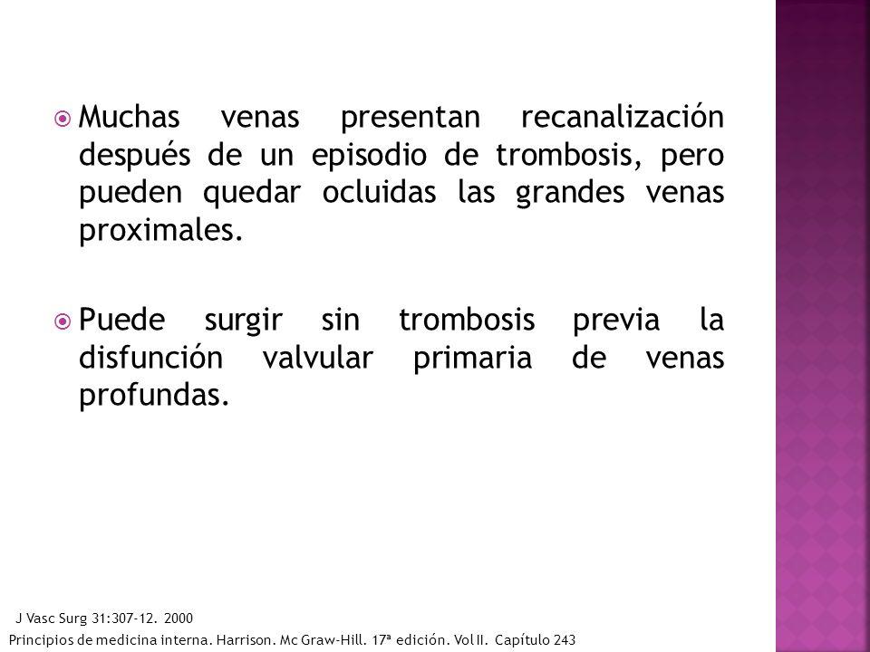 Muchas venas presentan recanalización después de un episodio de trombosis, pero pueden quedar ocluidas las grandes venas proximales. Puede surgir sin