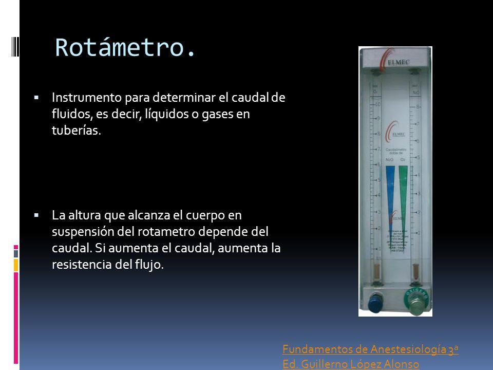Rotámetro. Instrumento para determinar el caudal de fluidos, es decir, líquidos o gases en tuberías. La altura que alcanza el cuerpo en suspensión del