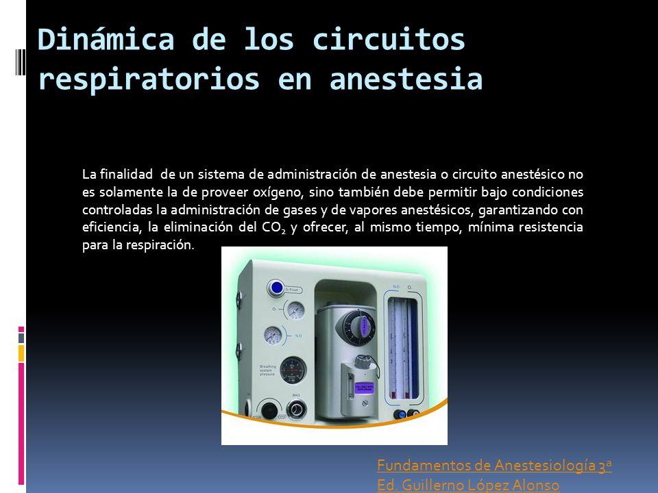 Dinámica de los circuitos respiratorios en anestesia La finalidad de un sistema de administración de anestesia o circuito anestésico no es solamente l