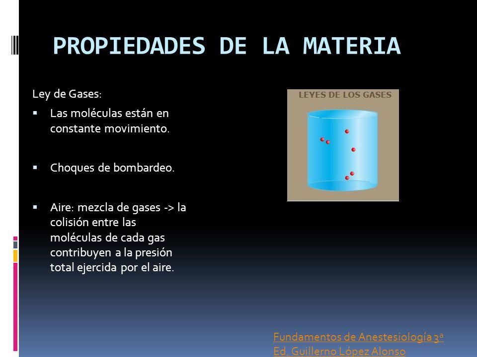PROPIEDADES DE LA MATERIA Ley de Gases: Las moléculas están en constante movimiento. Choques de bombardeo. Aire: mezcla de gases -> la colisión entre