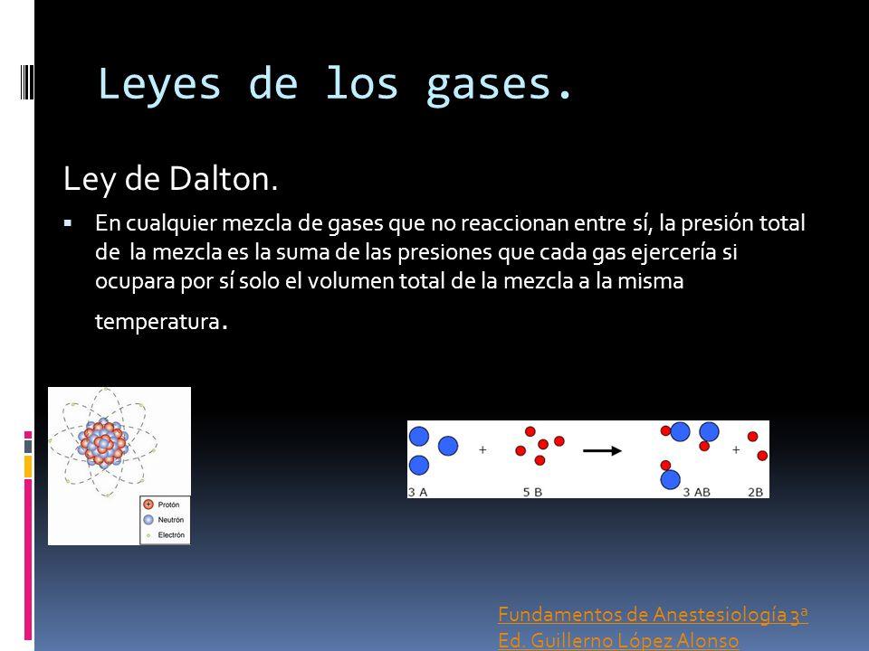Leyes de los gases. Ley de Dalton. En cualquier mezcla de gases que no reaccionan entre sí, la presión total de la mezcla es la suma de las presiones