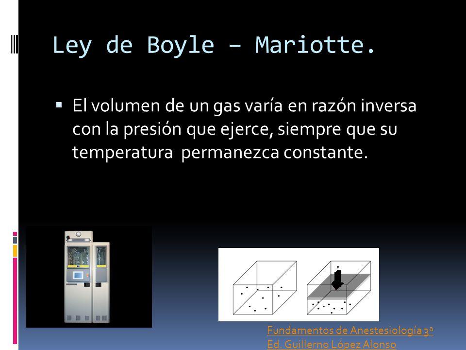 Ley de Boyle – Mariotte. El volumen de un gas varía en razón inversa con la presión que ejerce, siempre que su temperatura permanezca constante. Funda