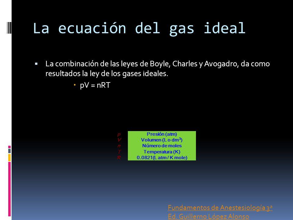 La ecuación del gas ideal La combinación de las leyes de Boyle, Charles y Avogadro, da como resultados la ley de los gases ideales. pV = nRT pPresión