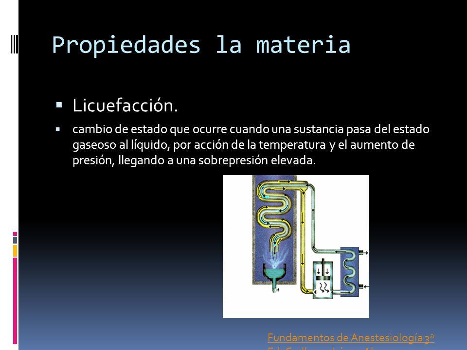 Propiedades la materia Licuefacción. cambio de estado que ocurre cuando una sustancia pasa del estado gaseoso al líquido, por acción de la temperatura