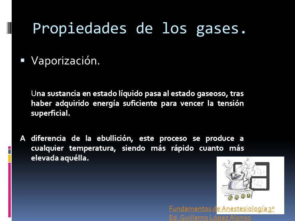 Propiedades de los gases. Vaporización. Una sustancia en estado líquido pasa al estado gaseoso, tras haber adquirido energía suficiente para vencer la
