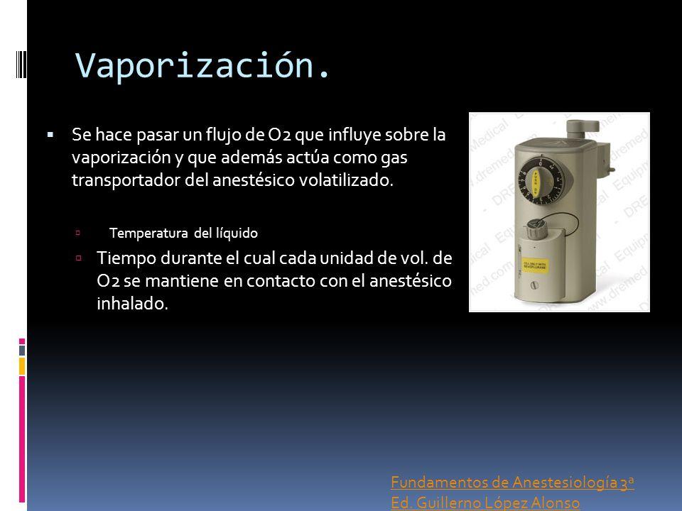 Vaporización. Se hace pasar un flujo de O2 que influye sobre la vaporización y que además actúa como gas transportador del anestésico volatilizado. Te