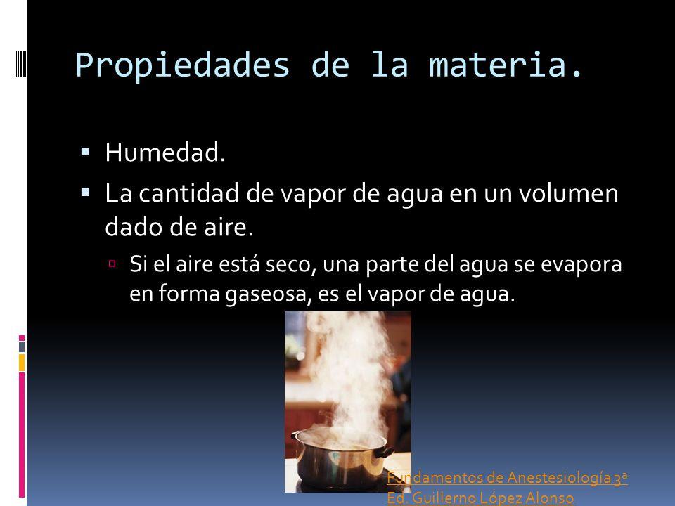 Propiedades de la materia. Humedad. La cantidad de vapor de agua en un volumen dado de aire. Si el aire está seco, una parte del agua se evapora en fo