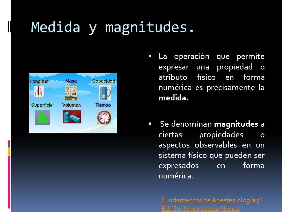 Tipos de magnitudes Magnitudes fundamentales: constituyen la base de los sistemas de medida empleados en física; estos son la longitud, la masa y el tiempo.