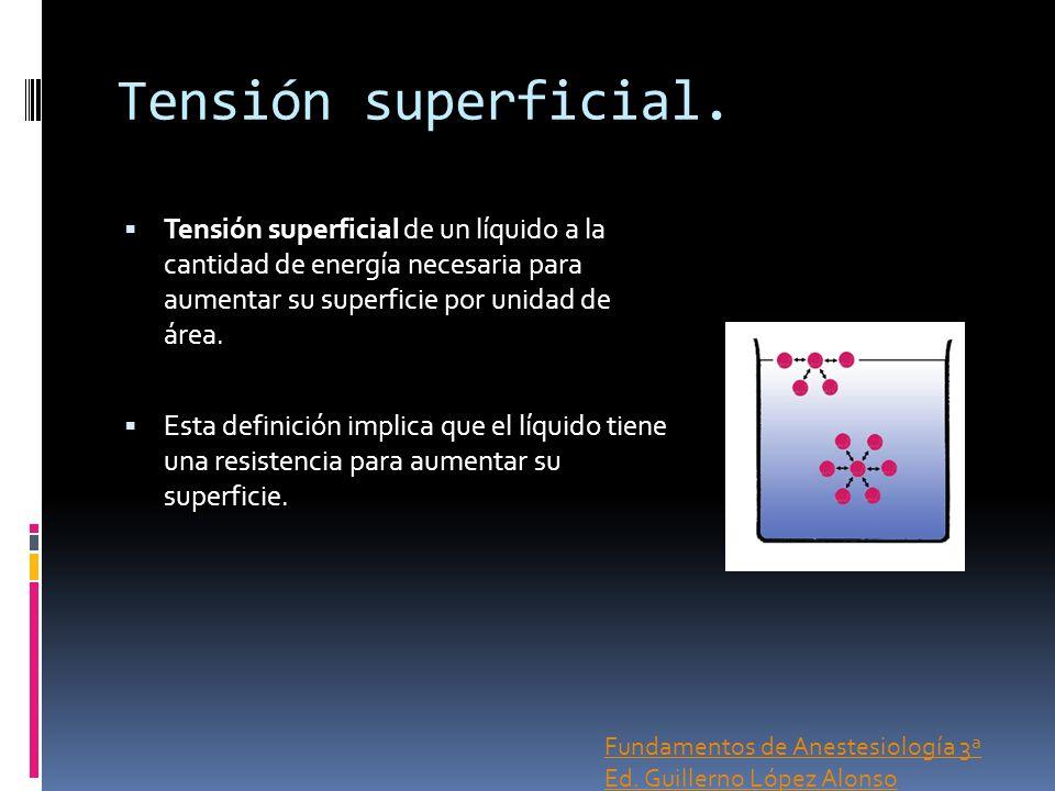 Tensión superficial. Tensión superficial de un líquido a la cantidad de energía necesaria para aumentar su superficie por unidad de área. Esta definic