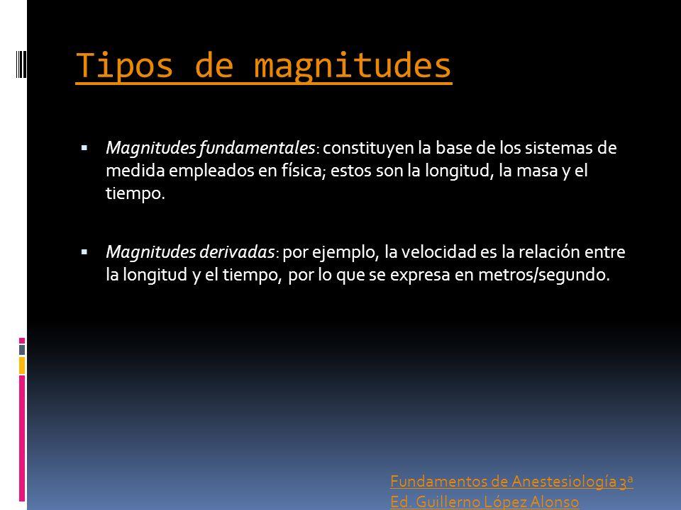 Tipos de magnitudes Magnitudes fundamentales: constituyen la base de los sistemas de medida empleados en física; estos son la longitud, la masa y el t