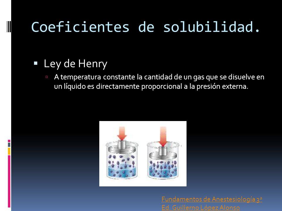 Coeficientes de solubilidad. Ley de Henry A temperatura constante la cantidad de un gas que se disuelve en un líquido es directamente proporcional a l