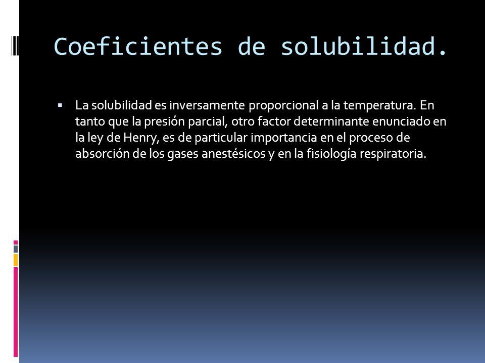Coeficientes de solubilidad. La solubilidad es inversamente proporcional a la temperatura. En tanto que la presión parcial, otro factor determinante e